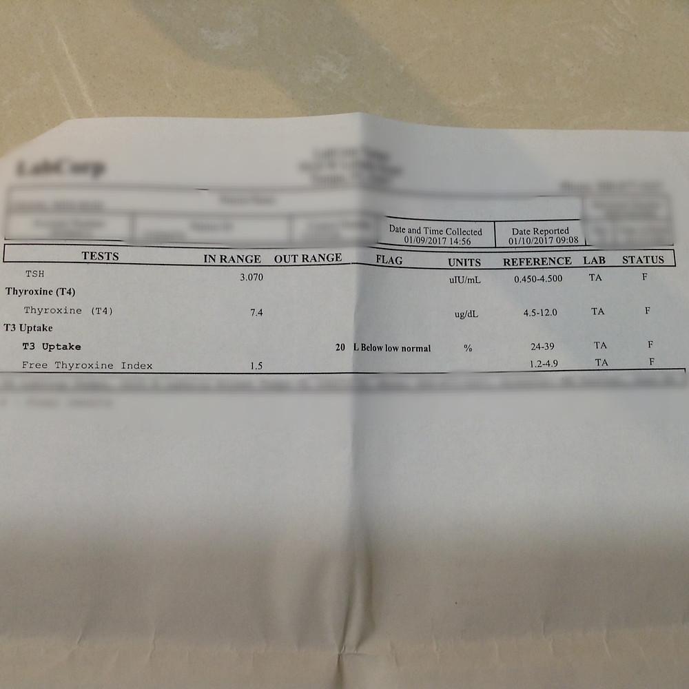 Blood Test, Jan 2017, TSH=3.070