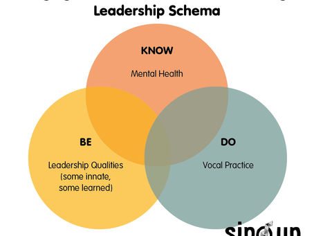 Singing for mental health and wellbeing: What do we need from leaders?