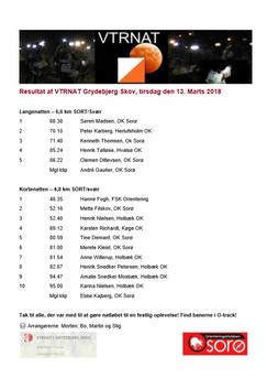 Resultater fra VTR nat i Grydebjerg