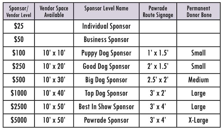 Sponsorship levels DFL 2020.PNG