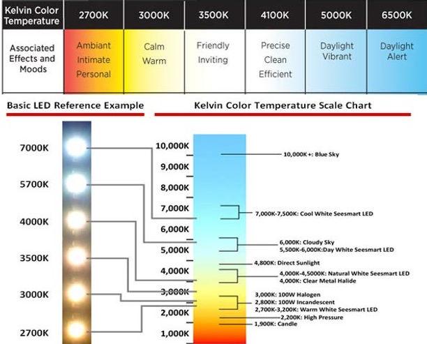 LED_color_temperature_scale.jpeg