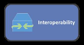 interoperability Kopie.png