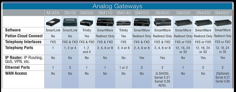 Analog Gateways.png