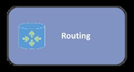 routing Kopie.png