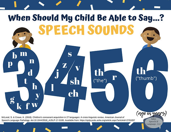 Speech Sound Acquisition.png