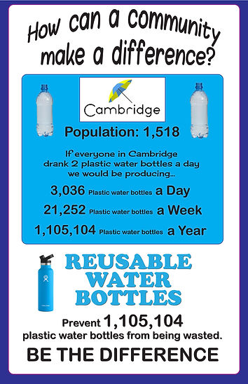 cambridge water bottle usage.jpg