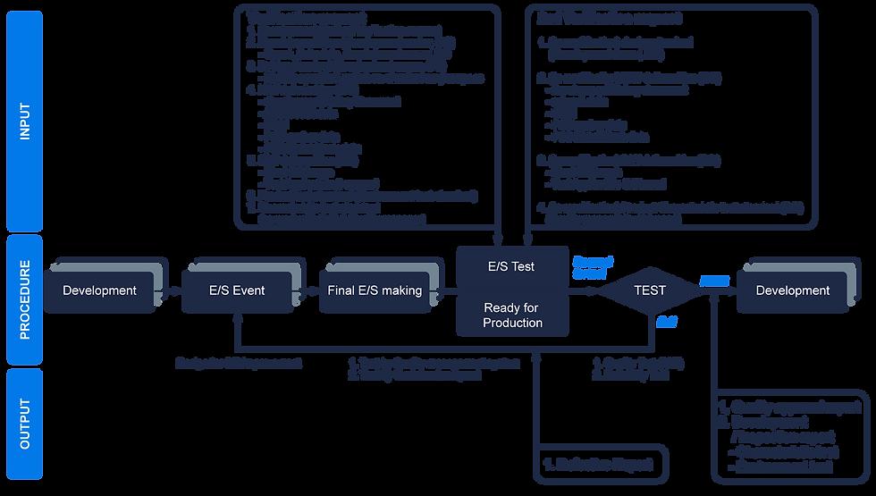 ODM_Process-01.png