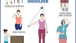 Shoulder pain exercise