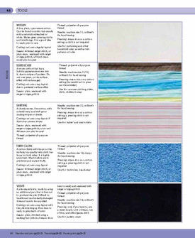 The Sewing Book_Page_048.jpg