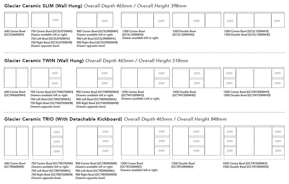 Glacier ceramic configurations.png