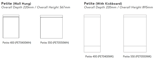 Petite configurations.png