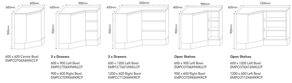 Emporia corner configurations.png