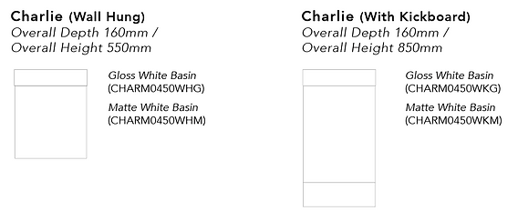 Charlie Configurations.png