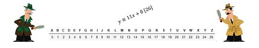 mini_chiffrement_affine.png