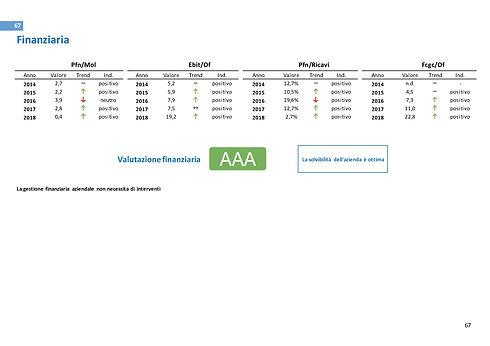 Valutazione finanziaria.jpg