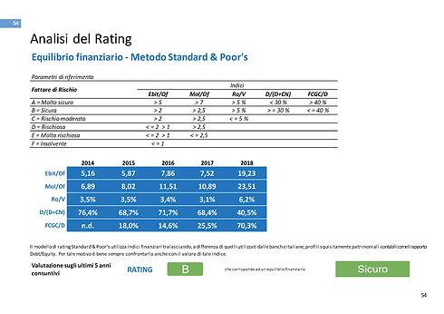 Rating Standard poor.jpg