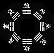 Feng Shui Pyrénées-sud ouest-pau