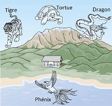 Feng Shui Pyrénées-sud-ouest