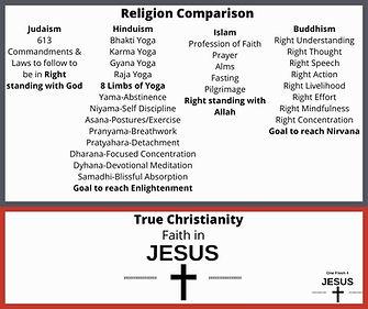 Religion comparison.jpg