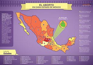 Leyes del aborto en cada estado de México