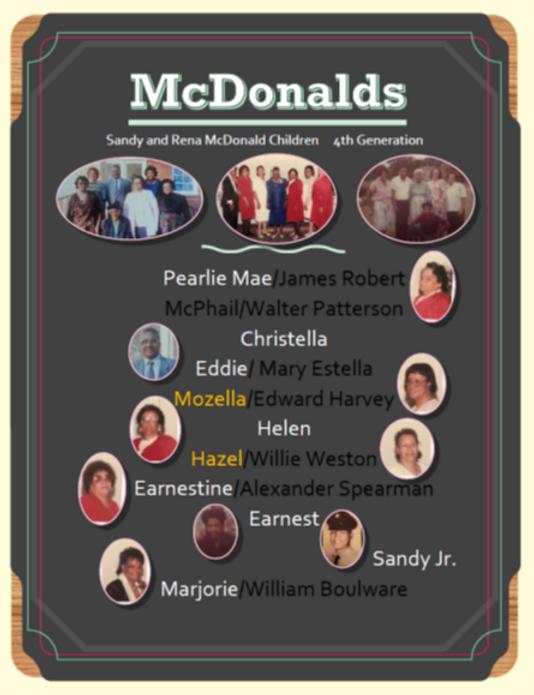 S&R McDonald Children (10-11-21).png
