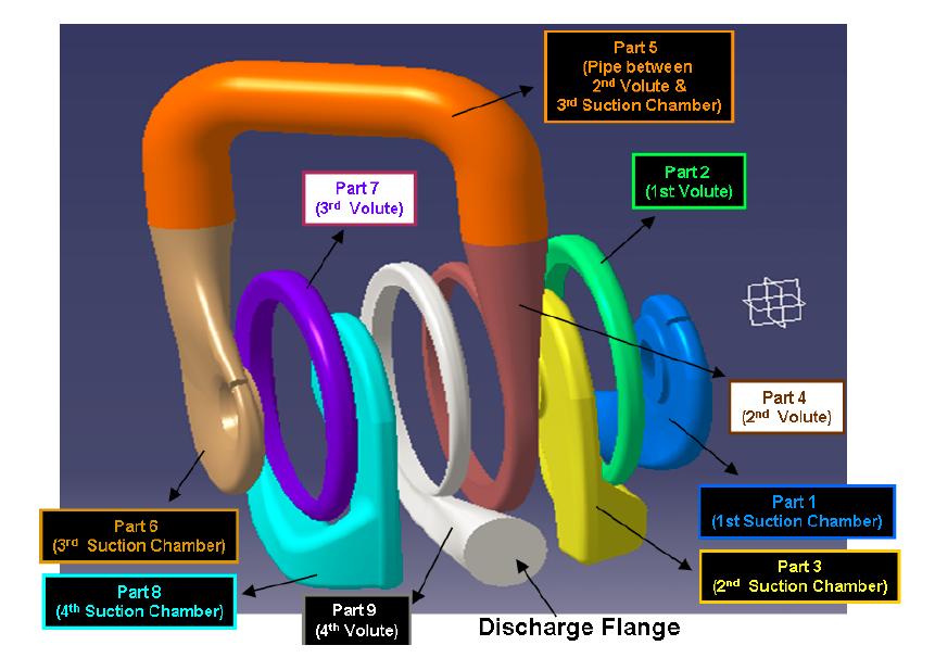 hydraulic channels