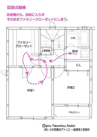クローゼット回遊式動線平面図