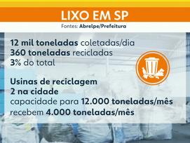 Usinas de reciclagem de lixo em SP operam abaixo da capacidade