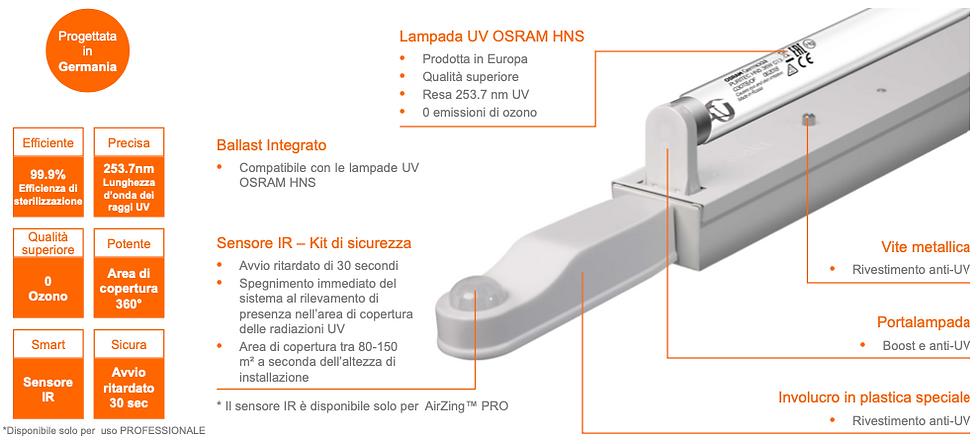 Sistema UV-C per sanificare aria e superfici in assenza di persone