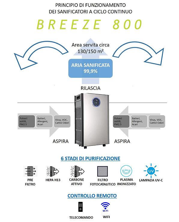 BREEZE 800.jpg