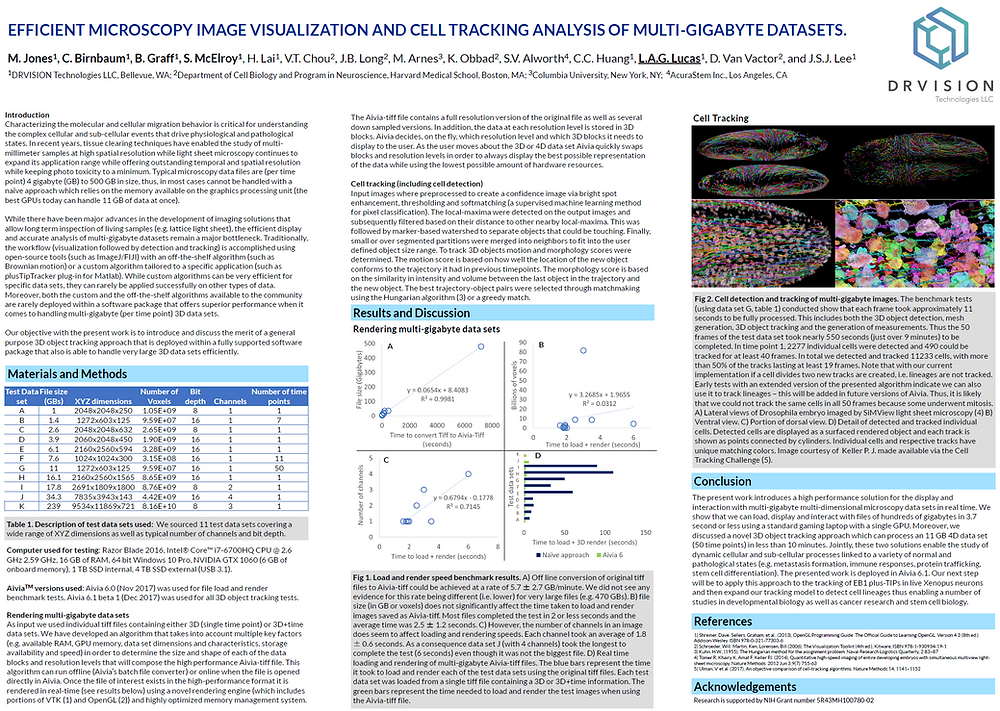 ASCB EMBO 2017 Poster (AIVIA DRVISION)