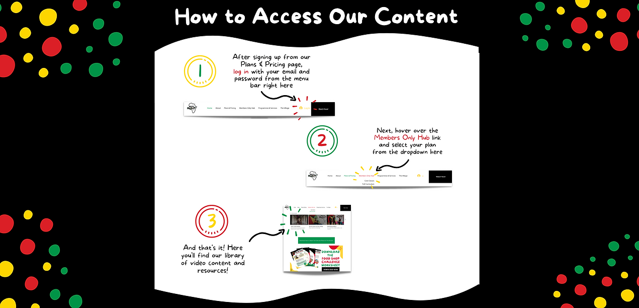 Copy of Copy of How to Access our Conten