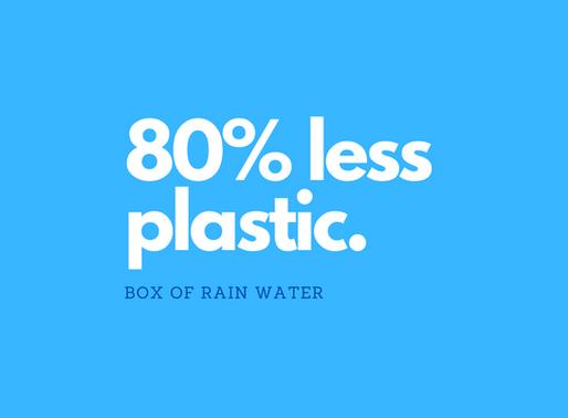 We Use 80% Less Plastic.