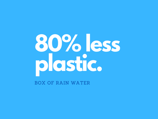 We Use 80% Less Plastic.