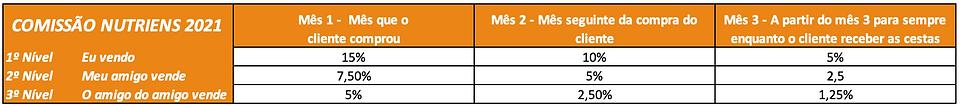 Tabela Comissão Nutriens.png