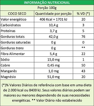 côco seco tabela nutricional