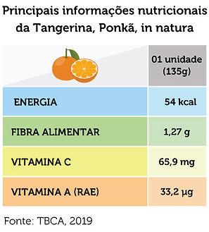 Informacao-nutricional-da-tangerina-ponka.jpg