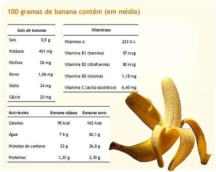 calorias de banana