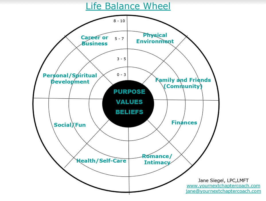 balance wheel.PNG
