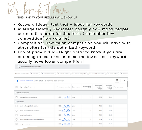 Keyword Research How To Guide and Template