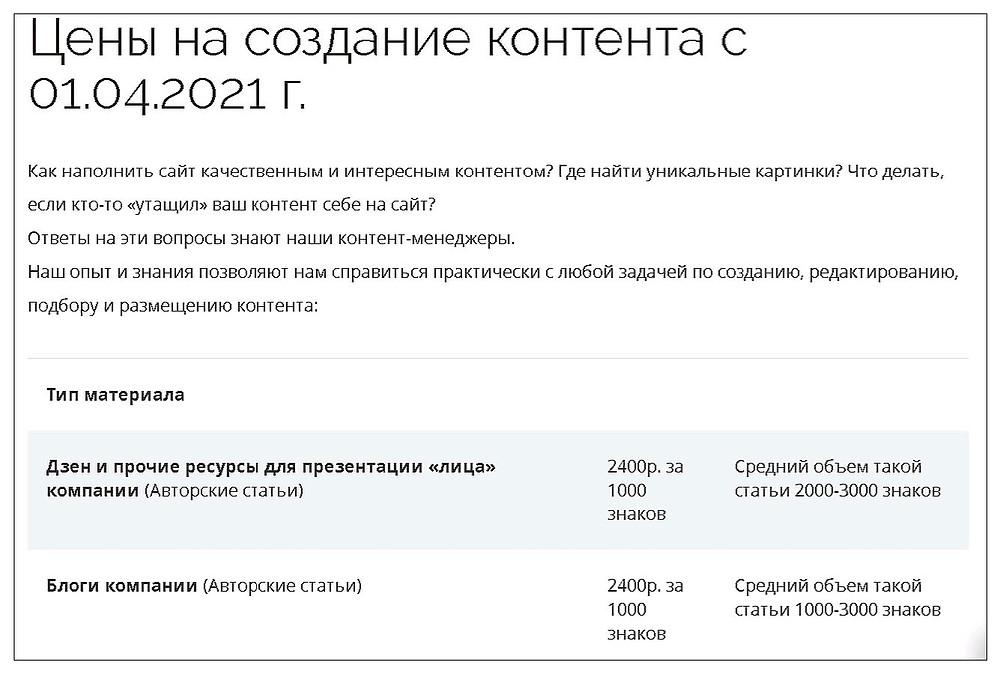Цены на создание текстового контента в агентстве копирайтинговых услуг