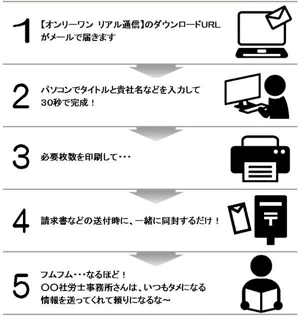 【オンリーワン リアル通信】流れ.JPG