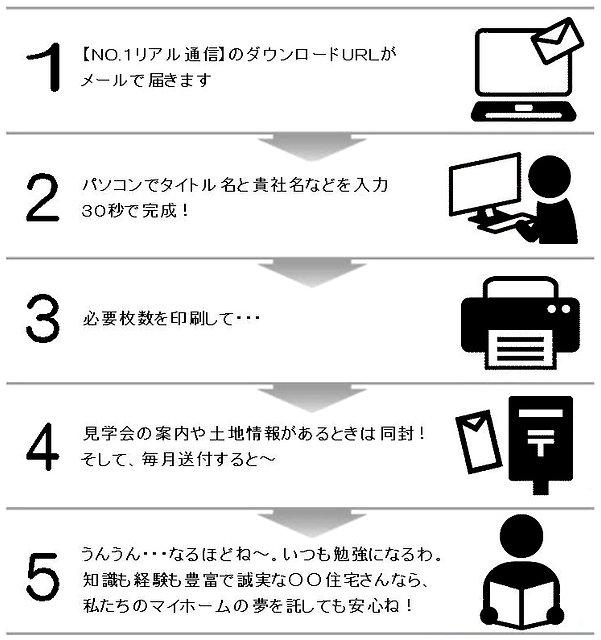 【NO.1リアル通信】流れ.JPG