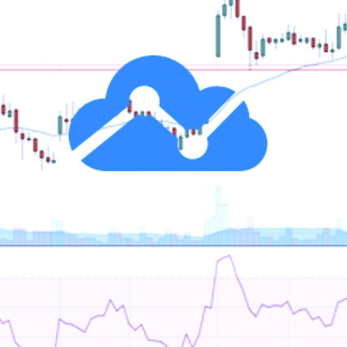 Trade from Tradingview/Chartink