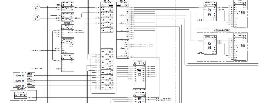 Standard Functional Diagram