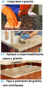 Como Impermeabilizarr Granito