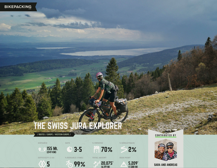 Swiss Jura Explorer