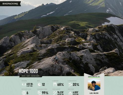 Navad 1000 Bikepacking Route