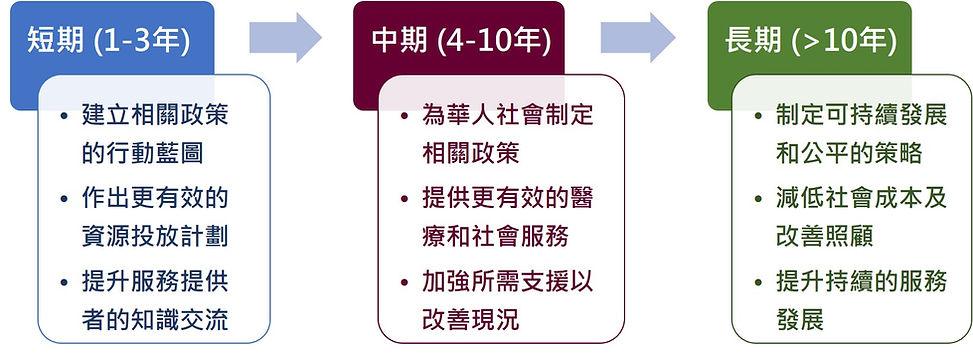 website research image.jpg