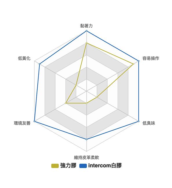 intercon比較圖-01.png